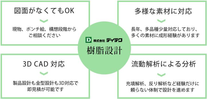 jushi_4point